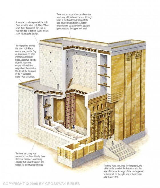 What Did the Temple Look Like in Jesus' Time?