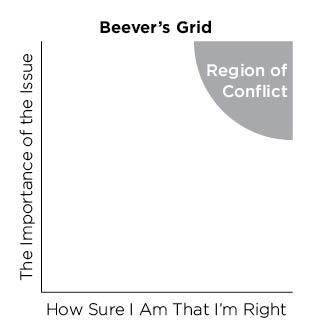 http://thegospelcoalition.org/blogs/justintaylor/files/2011/02/Beevers-Grid.jpg