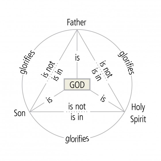 """What Do We Mean by """"Person"""" and """"Essence"""" in the Doctrine of the Trinity?"""