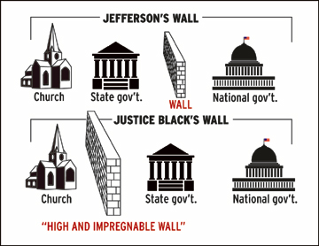 Array - the urban legend that thomas jefferson believed in a wall separating      rh   thegospelcoalition org