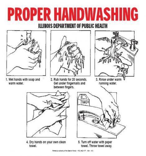 handwashingimage
