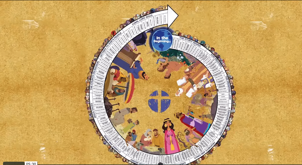 A 5-Minute Video Overview of the Whole Bible - For Kids