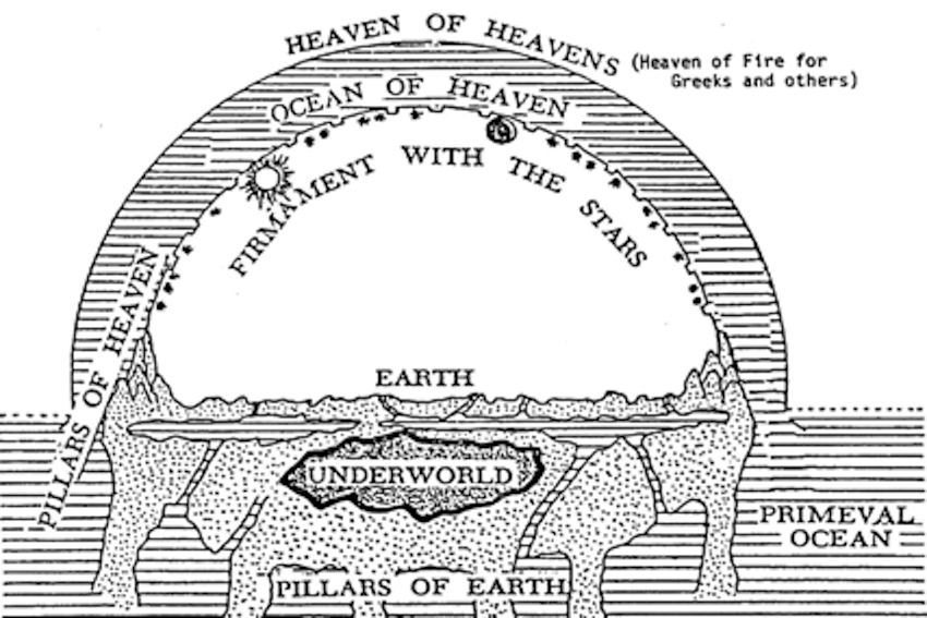 Stop Saying the Ancient Israelites Believed the Sky Was a Big Solid Dome with a Heavenly Sea Above It